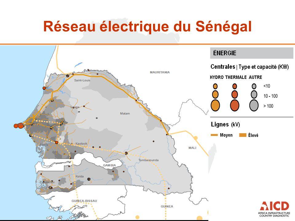 Réseau électrique du Sénégal