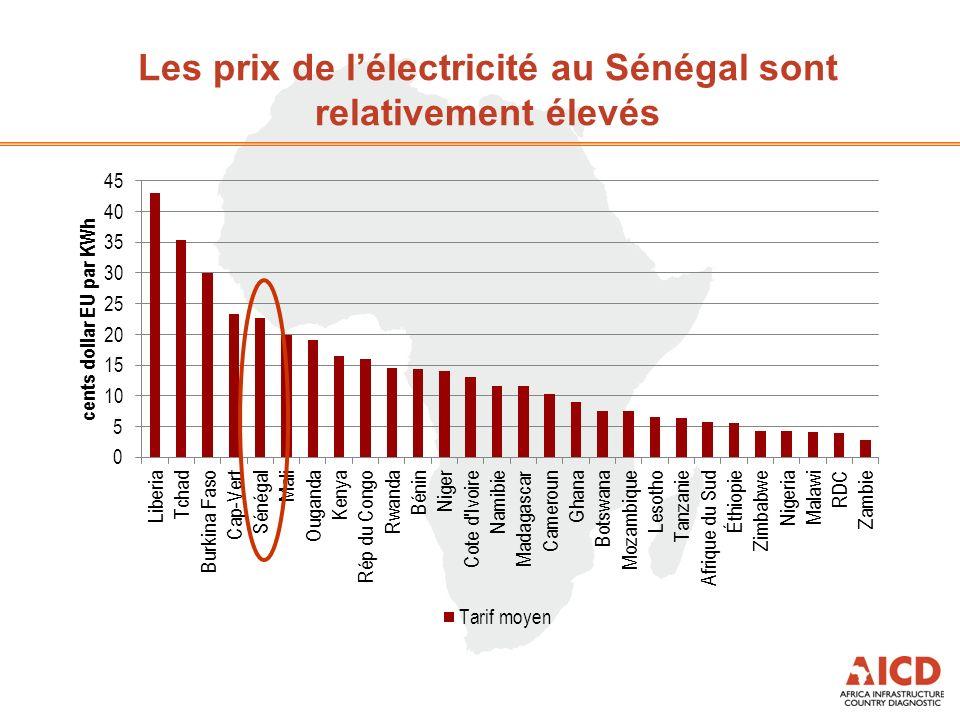 Les prix de lélectricité au Sénégal sont relativement élevés