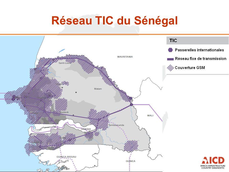 Réseau TIC du Sénégal