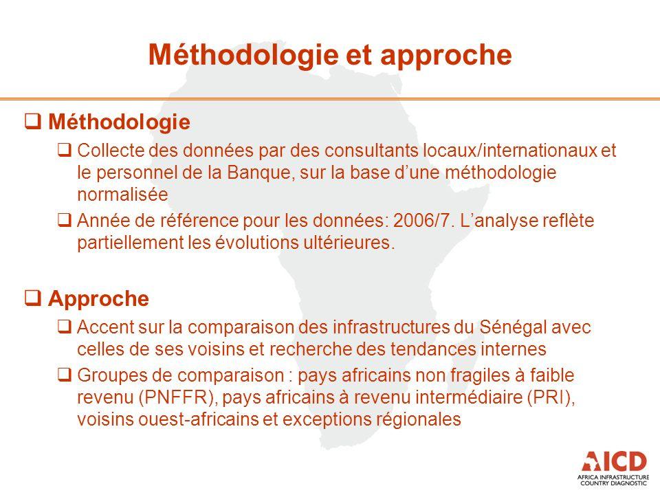 Méthodologie et approche Méthodologie Collecte des données par des consultants locaux/internationaux et le personnel de la Banque, sur la base dune méthodologie normalisée Année de référence pour les données: 2006/7.