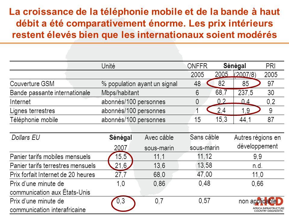 La croissance de la téléphonie mobile et de la bande à haut débit a été comparativement énorme.