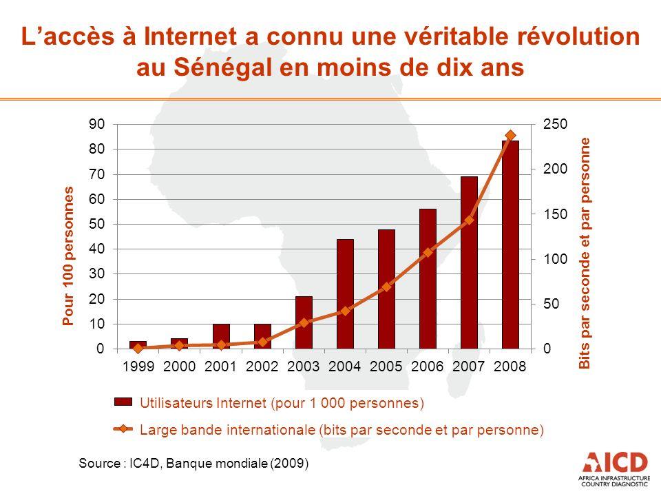 Source : IC4D, Banque mondiale (2009) Laccès à Internet a connu une véritable révolution au Sénégal en moins de dix ans