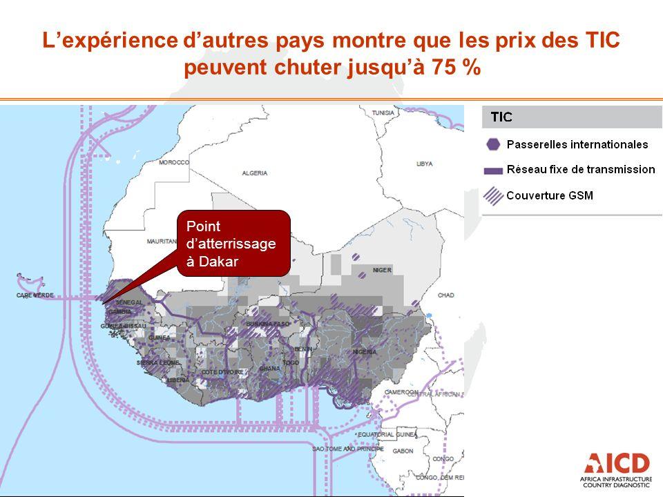 Lexpérience dautres pays montre que les prix des TIC peuvent chuter jusquà 75 % Point datterrissage à Dakar