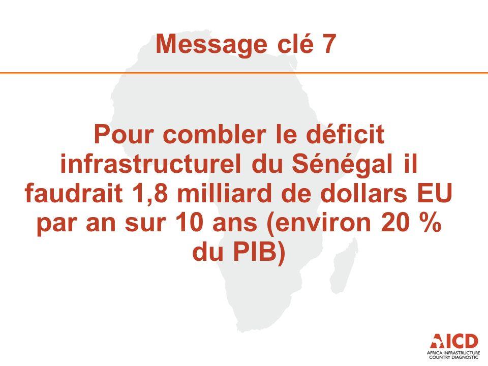 Message clé 7 Pour combler le déficit infrastructurel du Sénégal il faudrait 1,8 milliard de dollars EU par an sur 10 ans (environ 20 % du PIB)