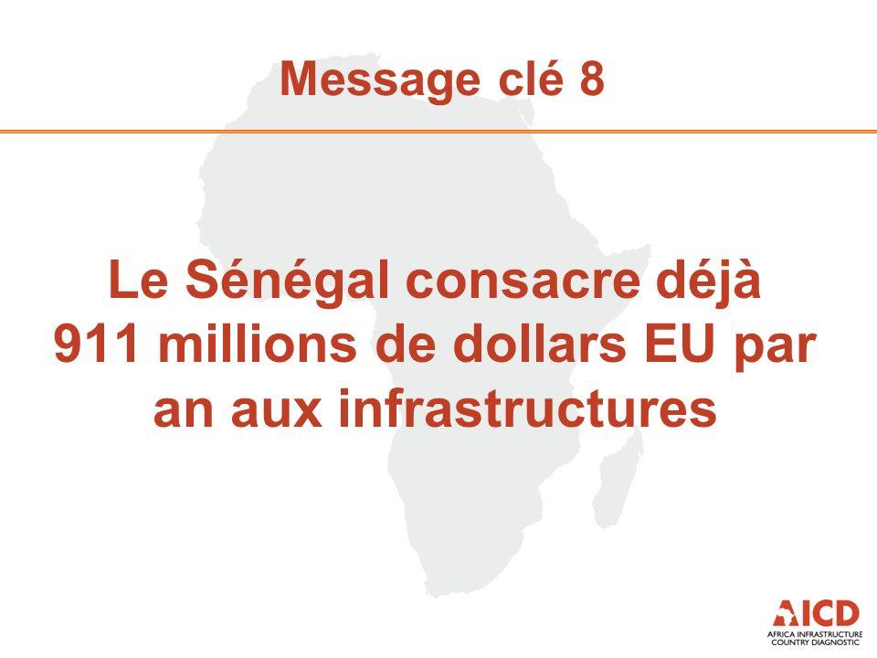 Message clé 8 Le Sénégal consacre déjà 911 millions de dollars EU par an aux infrastructures
