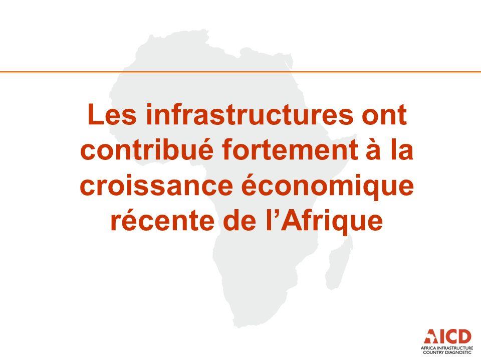 Les infrastructures ont contribué fortement à la croissance économique récente de lAfrique