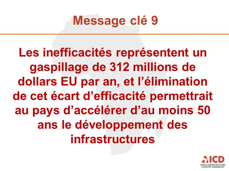 Message clé 9 Les inefficacités représentent un gaspillage de 312 millions de dollars EU par an, et lélimination de cet écart defficacité permettrait au pays daccélérer dau moins 50 ans le développement des infrastructures