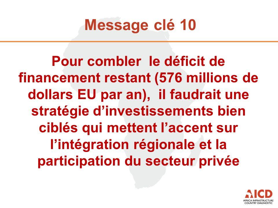 Message clé 10 Pour combler le déficit de financement restant (576 millions de dollars EU par an), il faudrait une stratégie dinvestissements bien ciblés qui mettent laccent sur lintégration régionale et la participation du secteur privée
