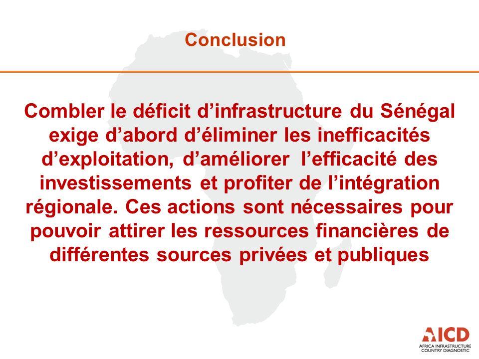 Conclusion Combler le déficit dinfrastructure du Sénégal exige dabord déliminer les inefficacités dexploitation, daméliorer lefficacité des investissements et profiter de lintégration régionale.