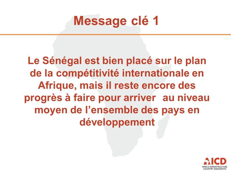 Message clé 1 Le Sénégal est bien placé sur le plan de la compétitivité internationale en Afrique, mais il reste encore des progrès à faire pour arriver au niveau moyen de lensemble des pays en développement