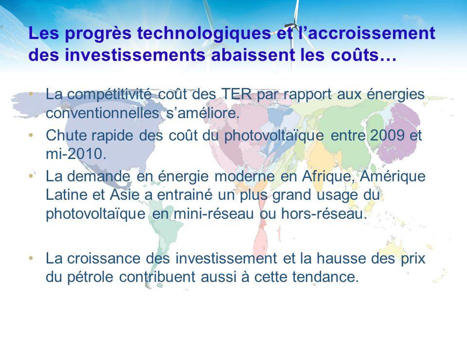 Les progrès technologiques et laccroissement des investissements abaissent les coûts… La compétitivité coût des TER par rapport aux énergies conventionnelles saméliore.