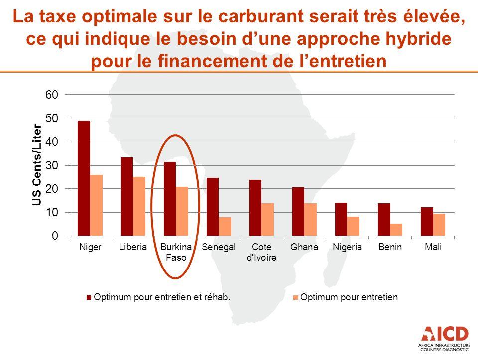 La taxe optimale sur le carburant serait très élevée, ce qui indique le besoin dune approche hybride pour le financement de lentretien