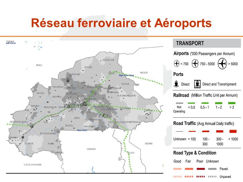 Réseau ferroviaire et Aéroports