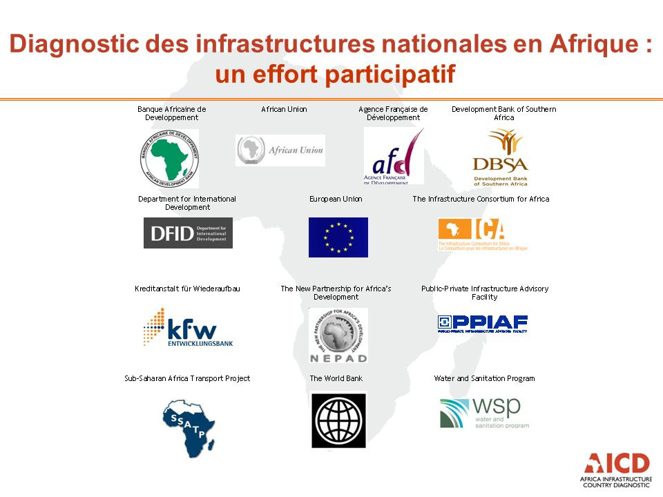 Infrastructure du Burkina Faso: Une perspective continentale