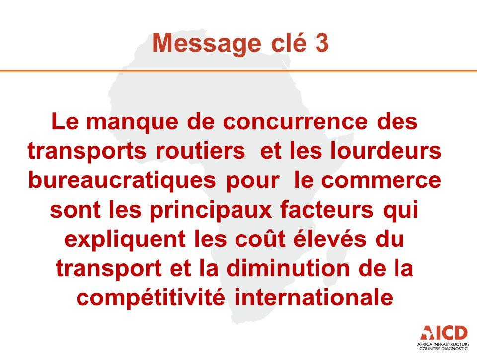 Message clé 3 Le manque de concurrence des transports routiers et les lourdeurs bureaucratiques pour le commerce sont les principaux facteurs qui expl
