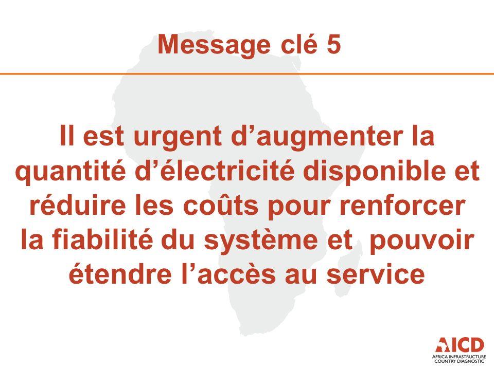 Message clé 5 Il est urgent daugmenter la quantité délectricité disponible et réduire les coûts pour renforcer la fiabilité du système et pouvoir éten
