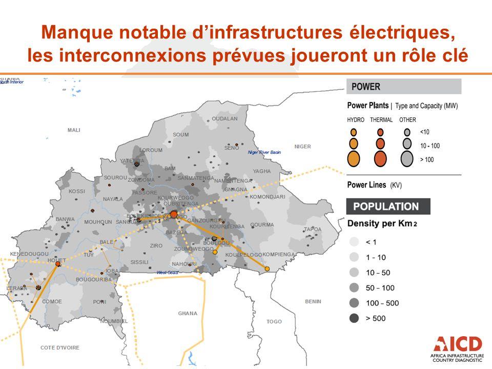 Manque notable dinfrastructures électriques, les interconnexions prévues joueront un rôle clé
