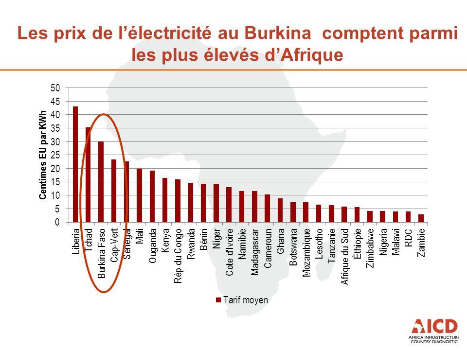 Les prix de lélectricité au Burkina comptent parmi les plus élevés dAfrique