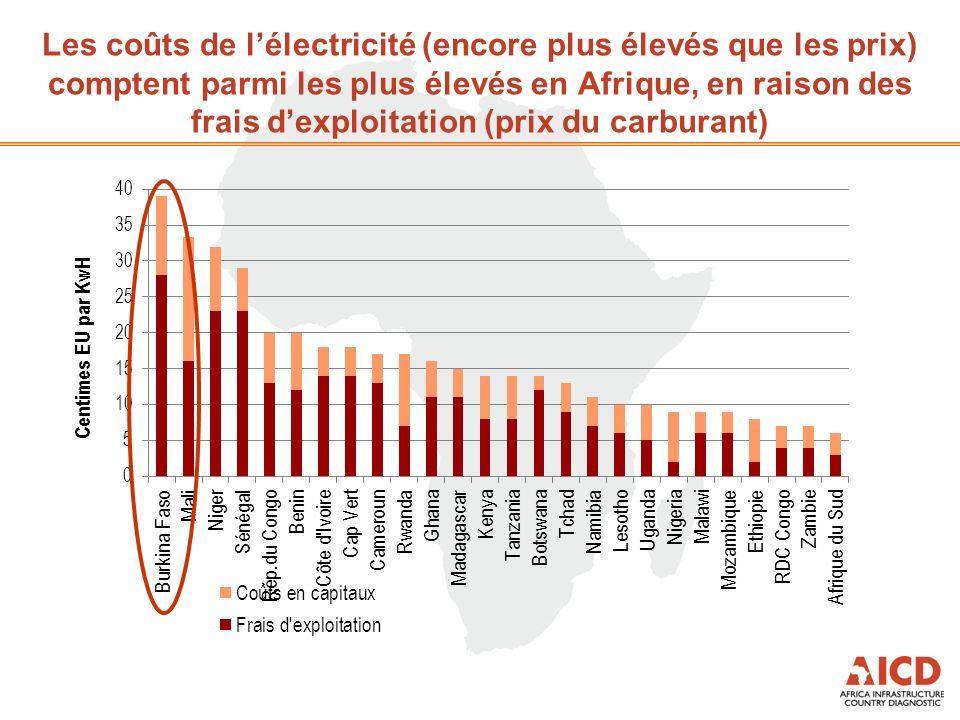 Les coûts de lélectricité (encore plus élevés que les prix) comptent parmi les plus élevés en Afrique, en raison des frais dexploitation (prix du carb