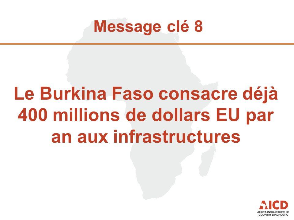 Message clé 8 Le Burkina Faso consacre déjà 400 millions de dollars EU par an aux infrastructures