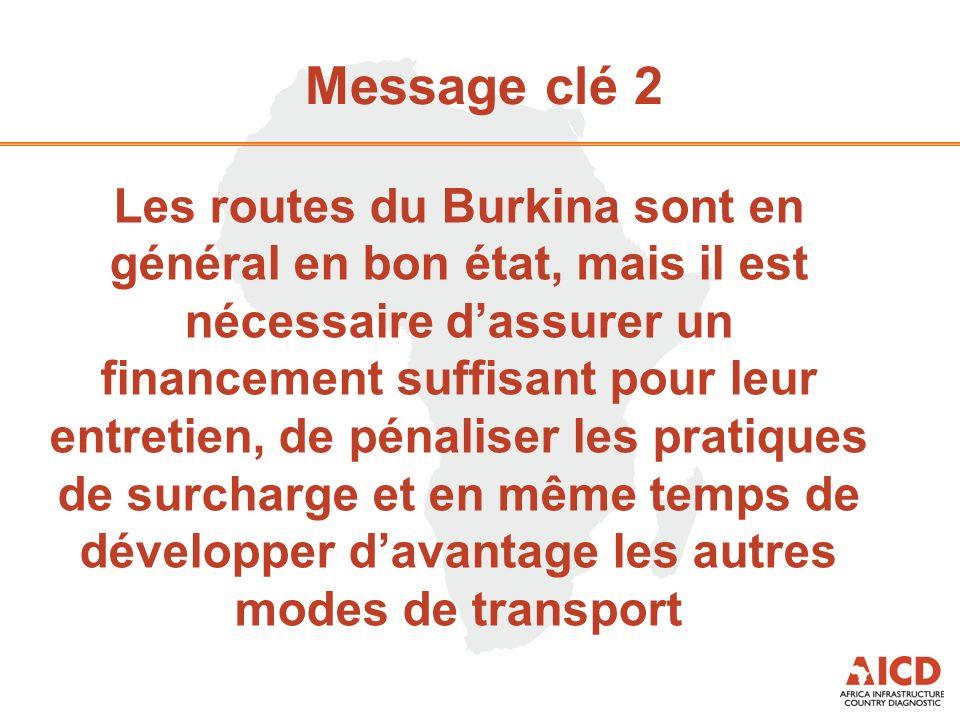 Message clé 2 Les routes du Burkina sont en général en bon état, mais il est nécessaire dassurer un financement suffisant pour leur entretien, de péna