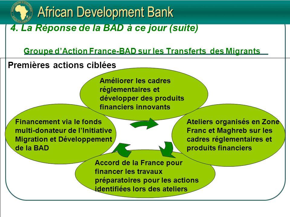 4. La Réponse de la BAD à ce jour (suite) Groupe dAction France-BAD sur les Transferts des Migrants Premières actions ciblées Accord de la France pour