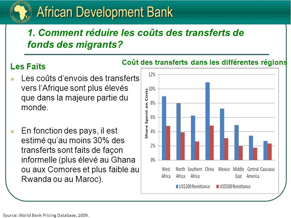 1. Comment réduire les coûts des transferts de fonds des migrants.