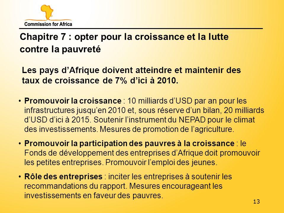 13 Chapitre 7 : opter pour la croissance et la lutte contre la pauvreté Les pays dAfrique doivent atteindre et maintenir des taux de croissance de 7% dici à 2010.