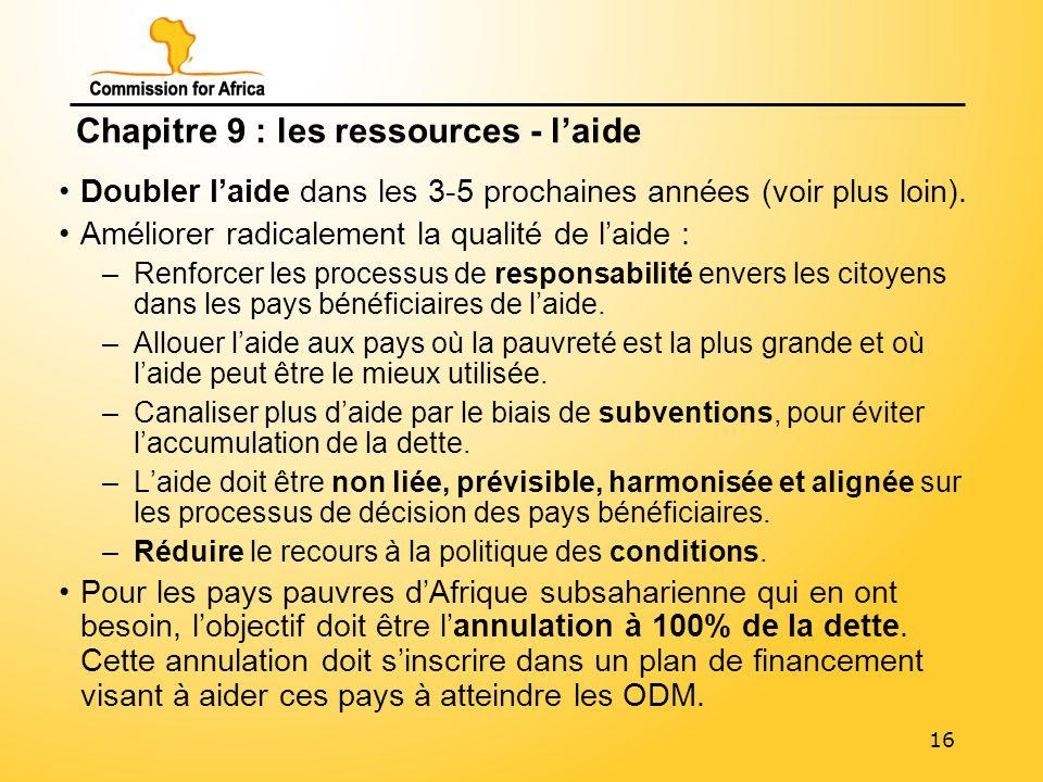 16 Chapitre 9 : les ressources - laide Doubler laide dans les 3-5 prochaines années (voir plus loin).