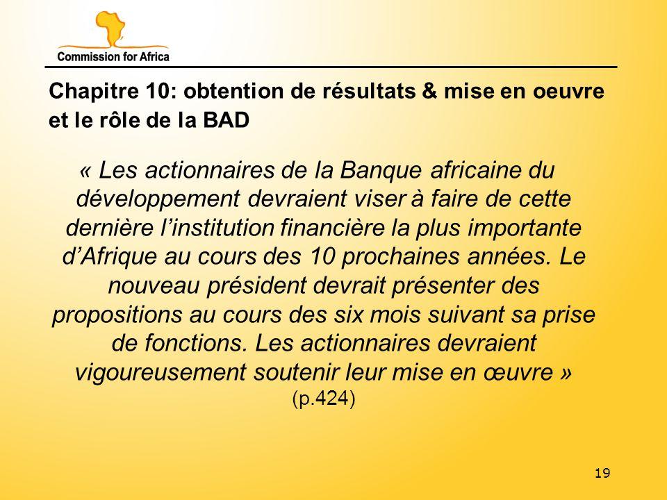 20 IV.Stratégie de financement Il sagit dun ensemble de mesures global.