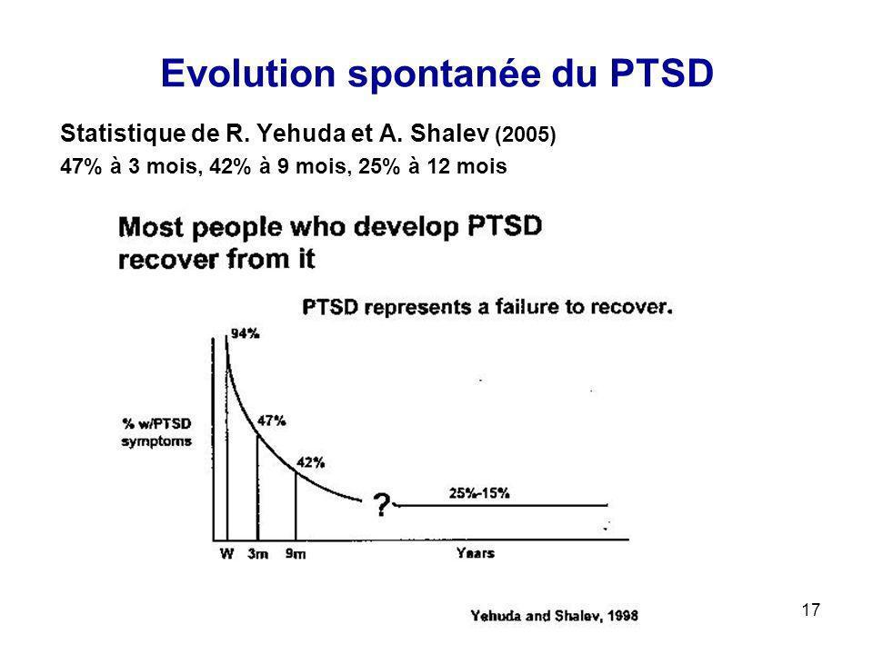 17 Evolution spontanée du PTSD Statistique de R. Yehuda et A. Shalev (2005) 47% à 3 mois, 42% à 9 mois, 25% à 12 mois