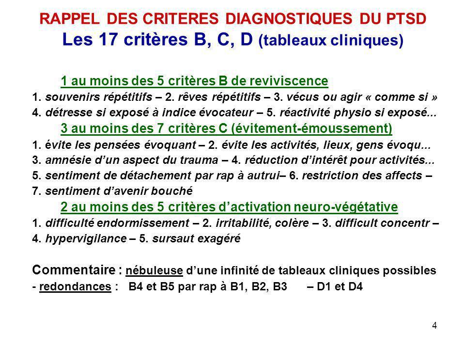 4 RAPPEL DES CRITERES DIAGNOSTIQUES DU PTSD Les 17 critères B, C, D (tableaux cliniques) 1 au moins des 5 critères B de reviviscence 1. souvenirs répé