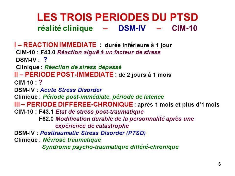 6 LES TROIS PERIODES DU PTSD réalité clinique – DSM-IV – CIM-10 I – REACTION IMMEDIATE : durée inférieure à 1 jour CIM-10 : F43.0 Réaction aiguë à un