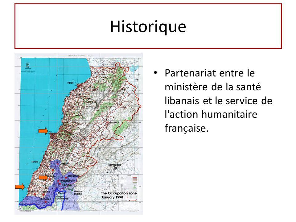 Historique Partenariat entre le ministère de la santé libanais et le service de l'action humanitaire française.
