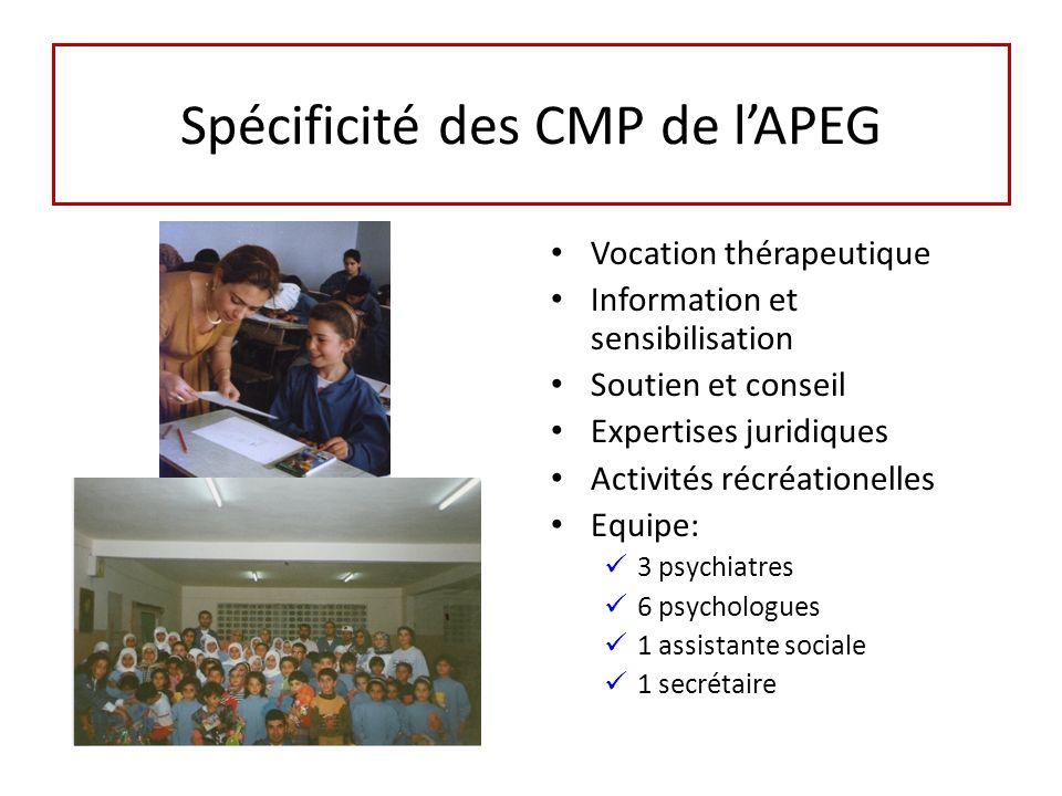 Spécificité des CMP de lAPEG Vocation thérapeutique Information et sensibilisation Soutien et conseil Expertises juridiques Activités récréationelles
