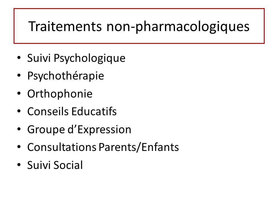 Traitements non-pharmacologiques Suivi Psychologique Psychothérapie Orthophonie Conseils Educatifs Groupe dExpression Consultations Parents/Enfants Suivi Social