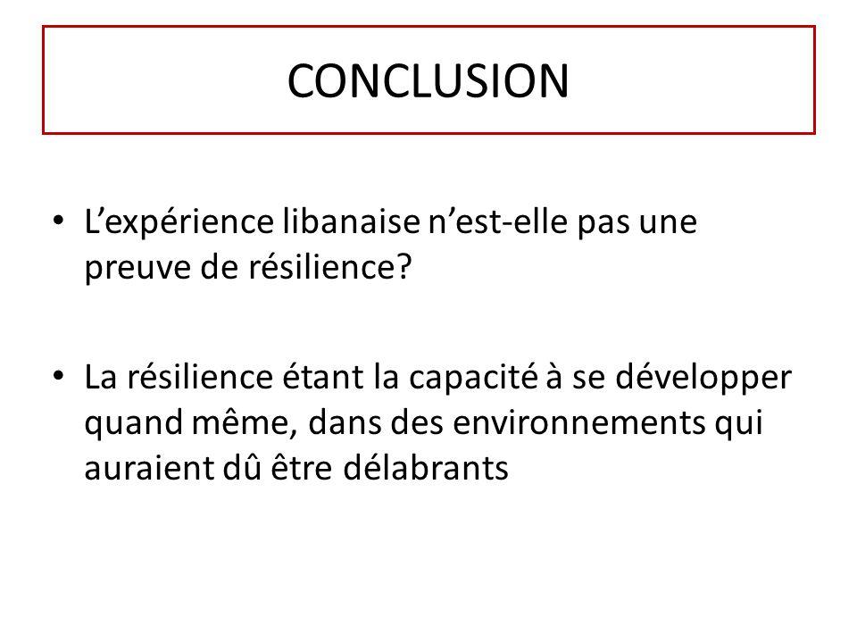 CONCLUSION Lexpérience libanaise nest-elle pas une preuve de résilience? La résilience étant la capacité à se développer quand même, dans des environn