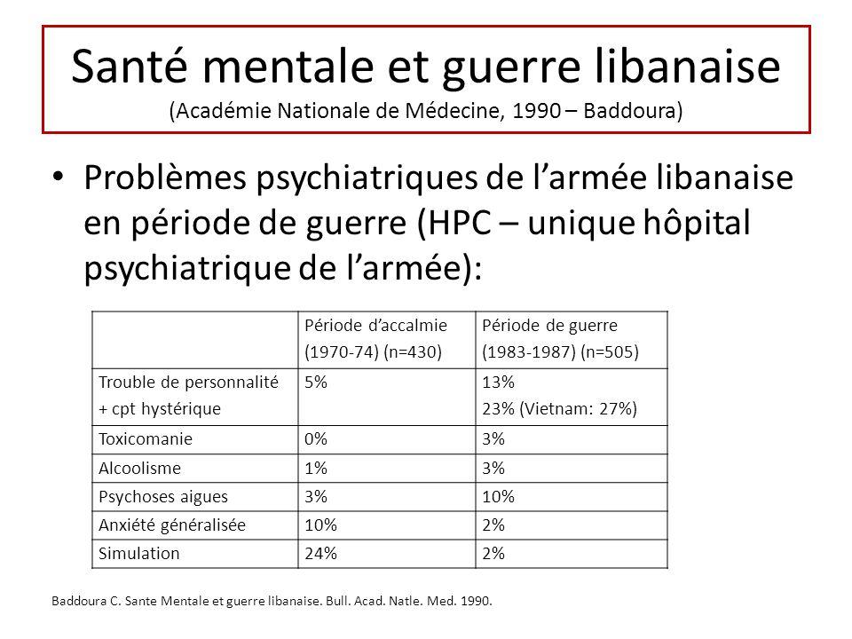 Santé mentale et guerre libanaise (Académie Nationale de Médecine, 1990 – Baddoura) Problèmes psychiatriques de larmée libanaise en période de guerre (HPC – unique hôpital psychiatrique de larmée): Baddoura C.