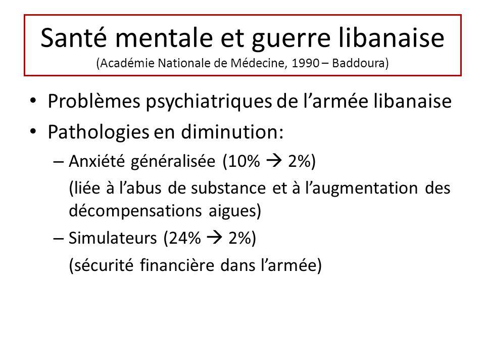 Santé mentale et guerre libanaise (Académie Nationale de Médecine, 1990 – Baddoura) Problèmes psychiatriques de larmée libanaise Pathologies en diminu
