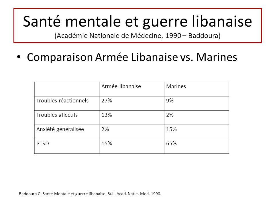 Santé mentale et guerre libanaise (Académie Nationale de Médecine, 1990 – Baddoura) Comparaison Armée Libanaise vs. Marines Baddoura C. Santé Mentale