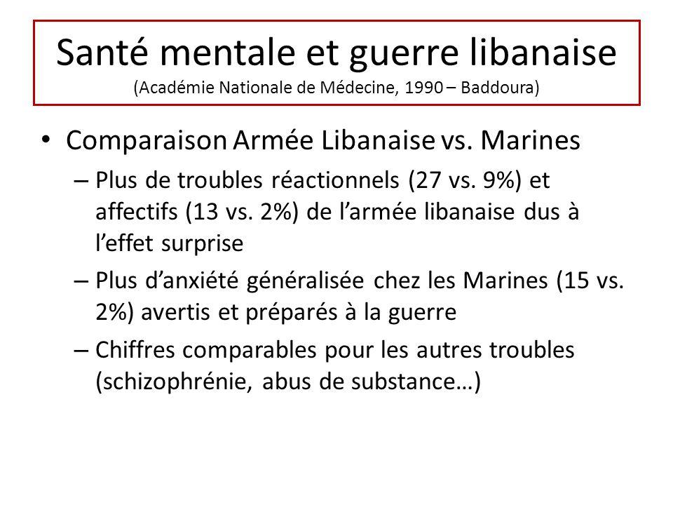 Santé mentale et guerre libanaise (Académie Nationale de Médecine, 1990 – Baddoura) Comparaison Armée Libanaise vs. Marines – Plus de troubles réactio