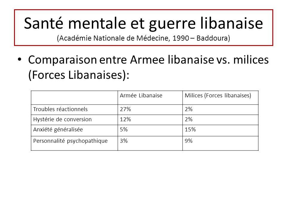 Santé mentale et guerre libanaise (Académie Nationale de Médecine, 1990 – Baddoura) Comparaison entre Armee libanaise vs. milices (Forces Libanaises):