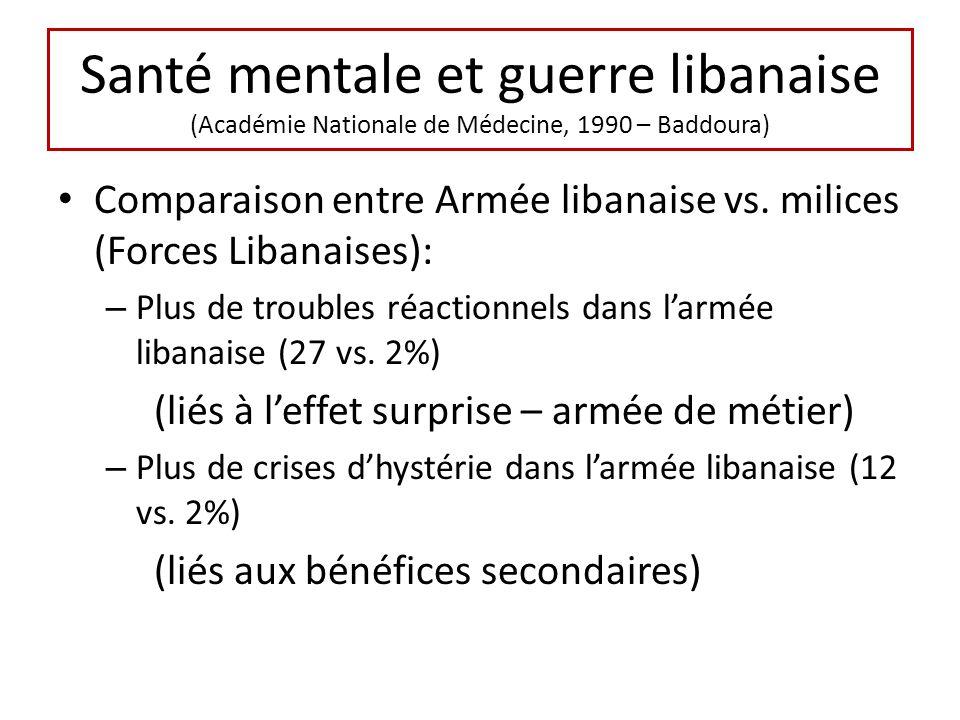 Santé mentale et guerre libanaise (Académie Nationale de Médecine, 1990 – Baddoura) Comparaison entre Armée libanaise vs. milices (Forces Libanaises):