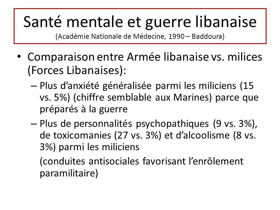 Santé mentale et guerre libanaise (Académie Nationale de Médecine, 1990 – Baddoura) Comparaison entre Armée libanaise vs.
