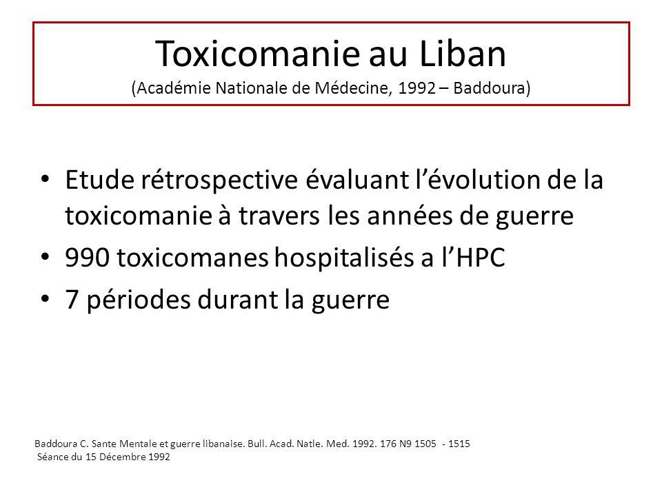 Toxicomanie au Liban (Académie Nationale de Médecine, 1992 – Baddoura) Etude rétrospective évaluant lévolution de la toxicomanie à travers les années de guerre 990 toxicomanes hospitalisés a lHPC 7 périodes durant la guerre Baddoura C.