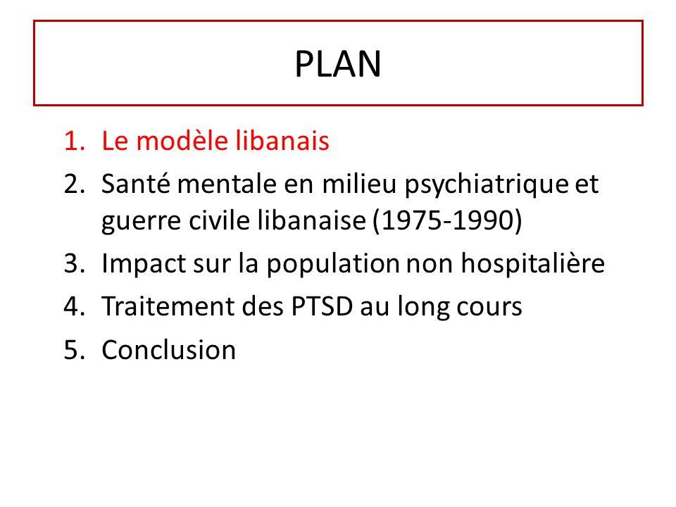 PLAN 1.Le modèle libanais 2.Santé mentale en milieu psychiatrique et guerre civile libanaise (1975-1990) 3.Impact sur la population non hospitalière 4.Traitement des PTSD au long cours 5.Conclusion
