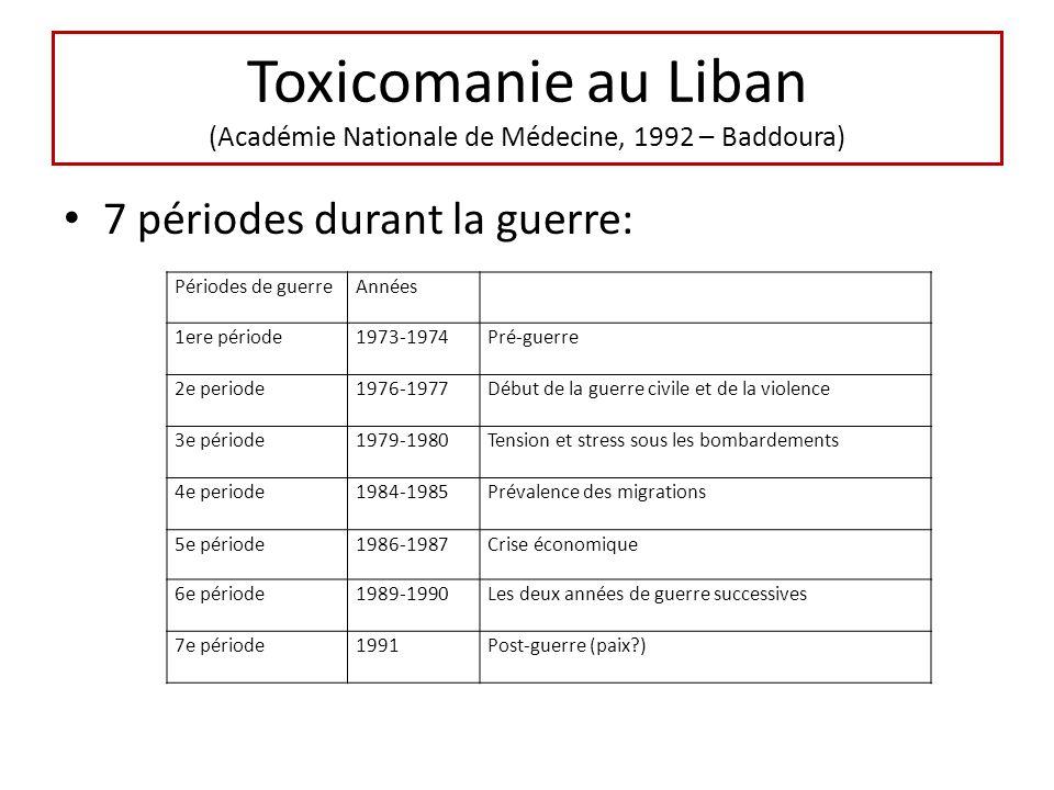 Toxicomanie au Liban (Académie Nationale de Médecine, 1992 – Baddoura) 7 périodes durant la guerre: Périodes de guerreAnnées 1ere période1973-1974Pré-