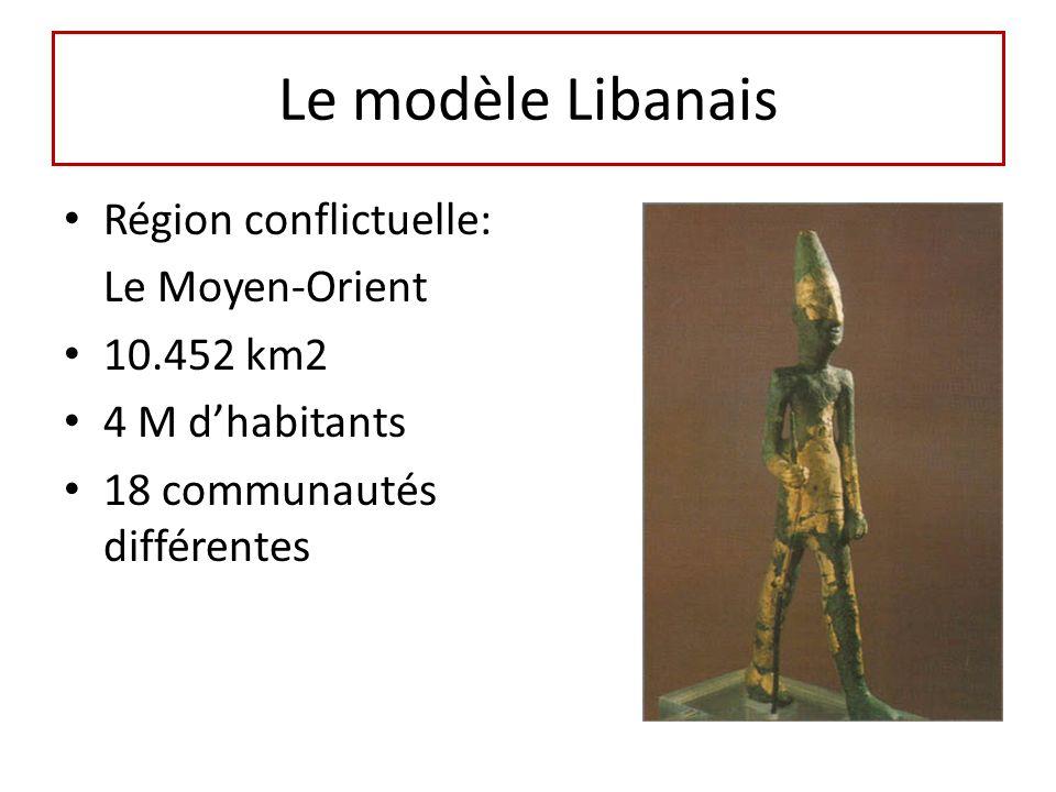 Le modèle Libanais Région conflictuelle: Le Moyen-Orient 10.452 km2 4 M dhabitants 18 communautés différentes