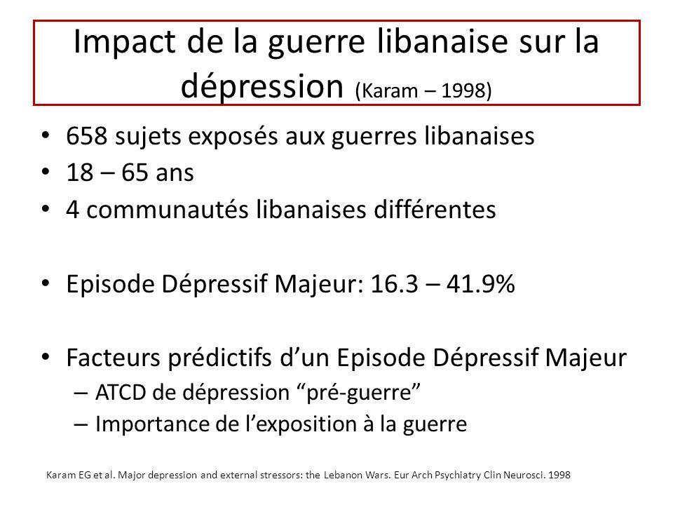 Impact de la guerre libanaise sur la dépression (Karam – 1998) 658 sujets exposés aux guerres libanaises 18 – 65 ans 4 communautés libanaises différen