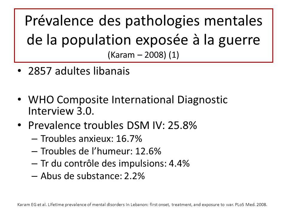 Prévalence des pathologies mentales de la population exposée à la guerre (Karam – 2008) (1) 2857 adultes libanais WHO Composite International Diagnostic Interview 3.0.